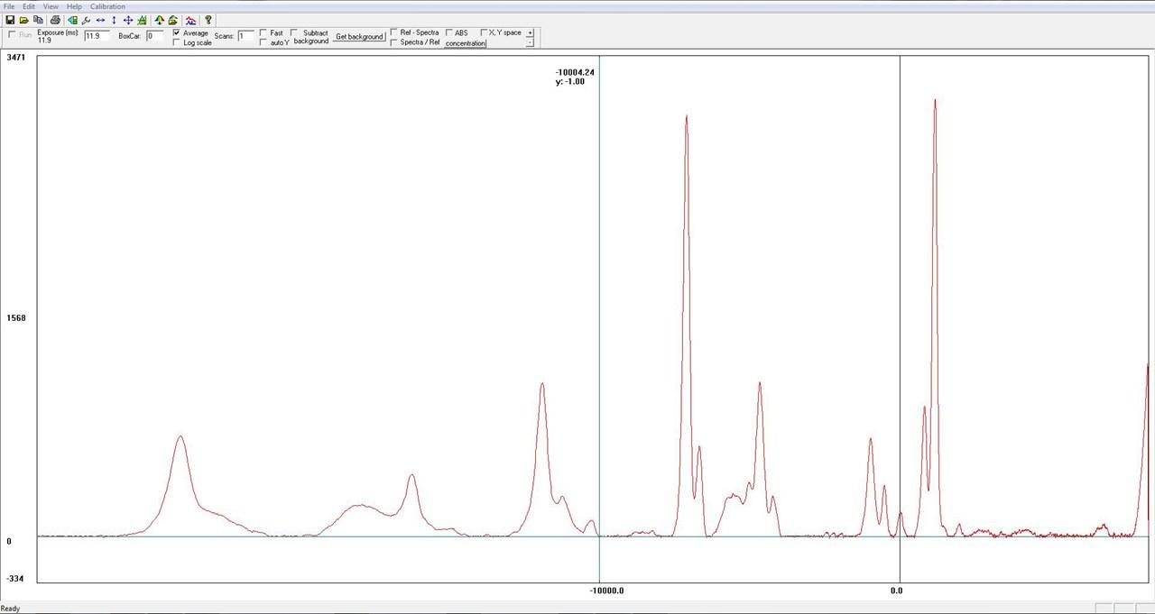 Lasertack New Laser Generation Raman Spectrometer